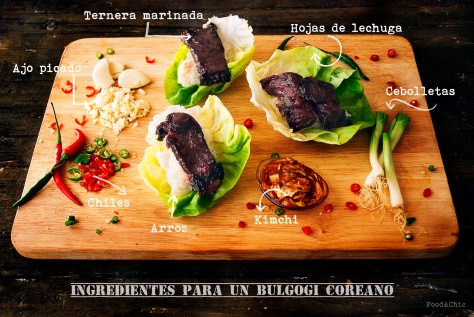 Resultado de imagen de recetas bulgogi coreana